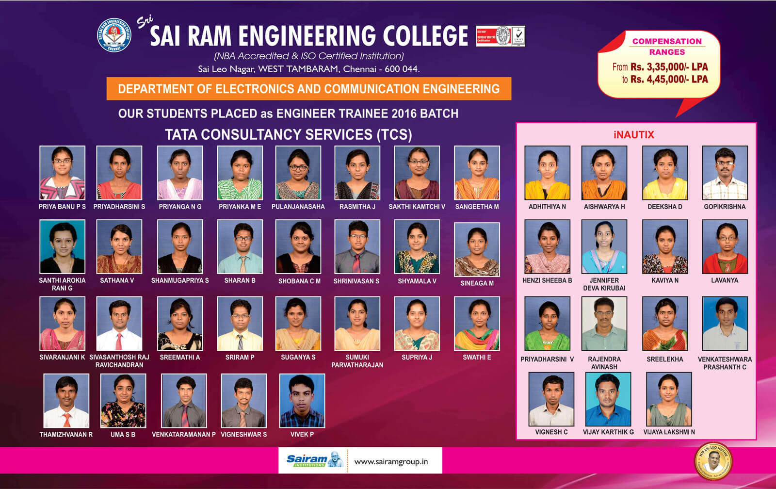 Ece Placement Achievement Sri Sairam Engineering College