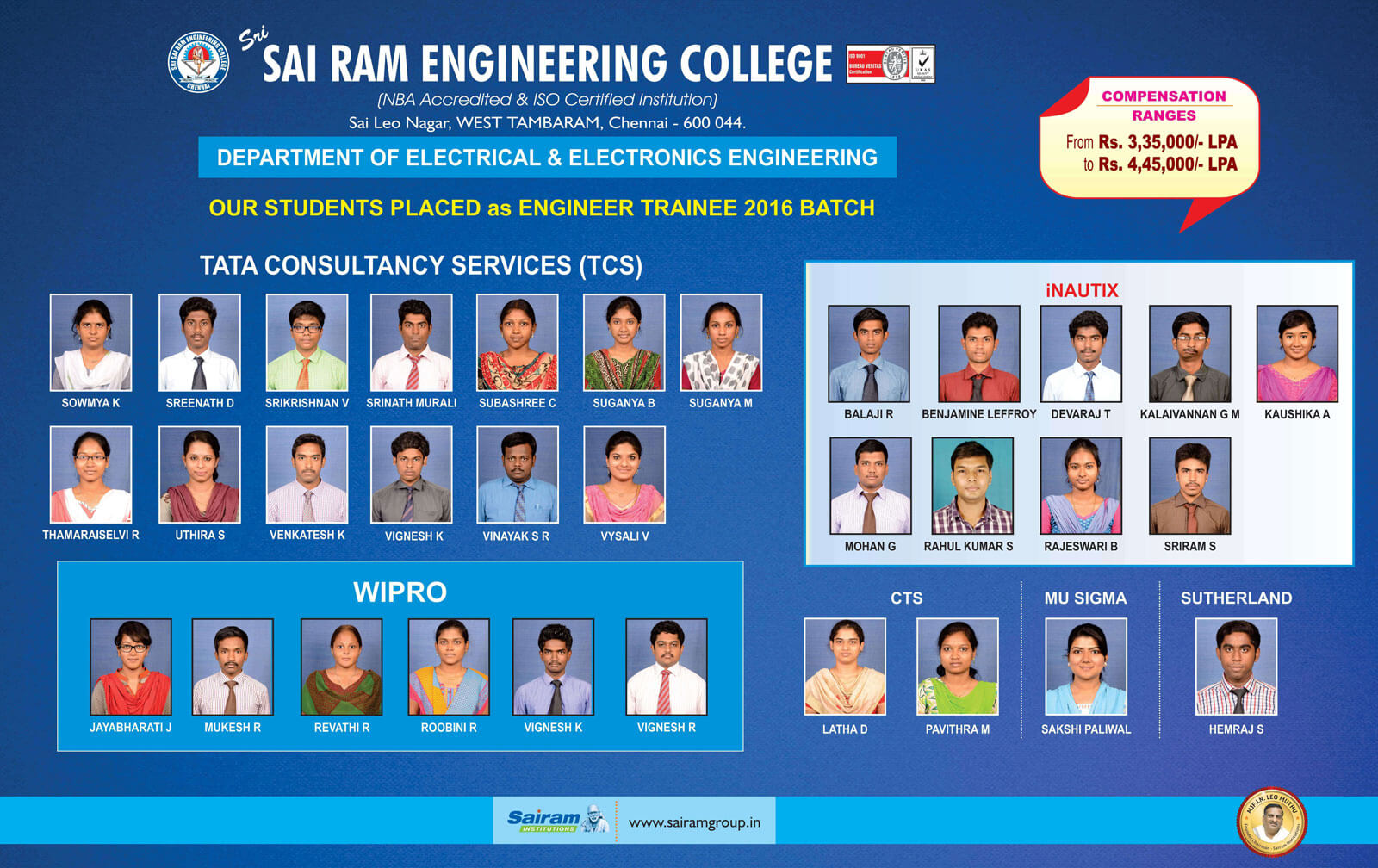 Eee Placement Achievement Sri Sairam Engineering College